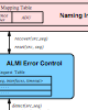 ALMI: An Application Level Multicast Infrastructure