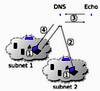 Stateless DNS